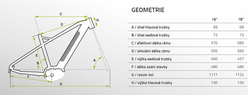 geometrie apache yamka mx5 2021