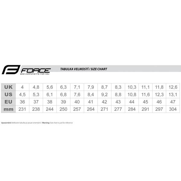 tabulka velikosti tretry force 21